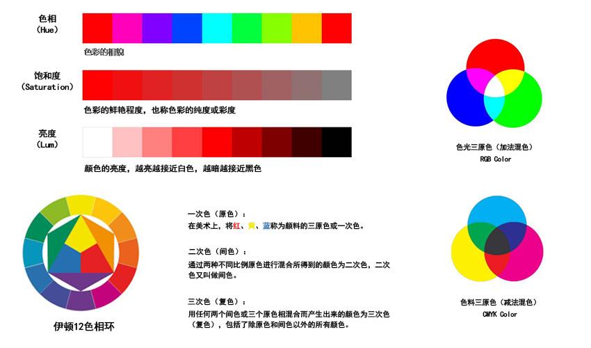 室内色彩搭配教程 - 室内设计学院 - 勤学网