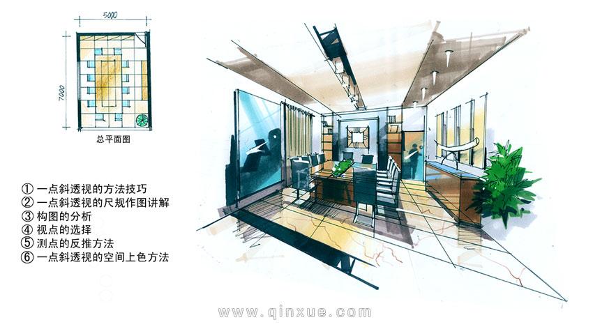 > 室内设计手绘全面教程进阶篇  一点斜透视是在一点,两点透视的基础图片