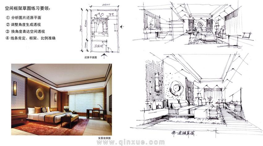 室内设计手绘全面教程进阶篇